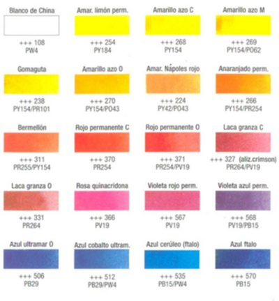 A que llamamos colores primarios - Upload, Share, and